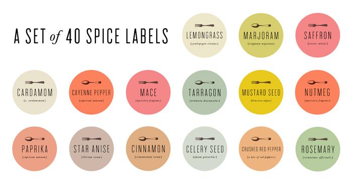 mignon kitchen co spice labels